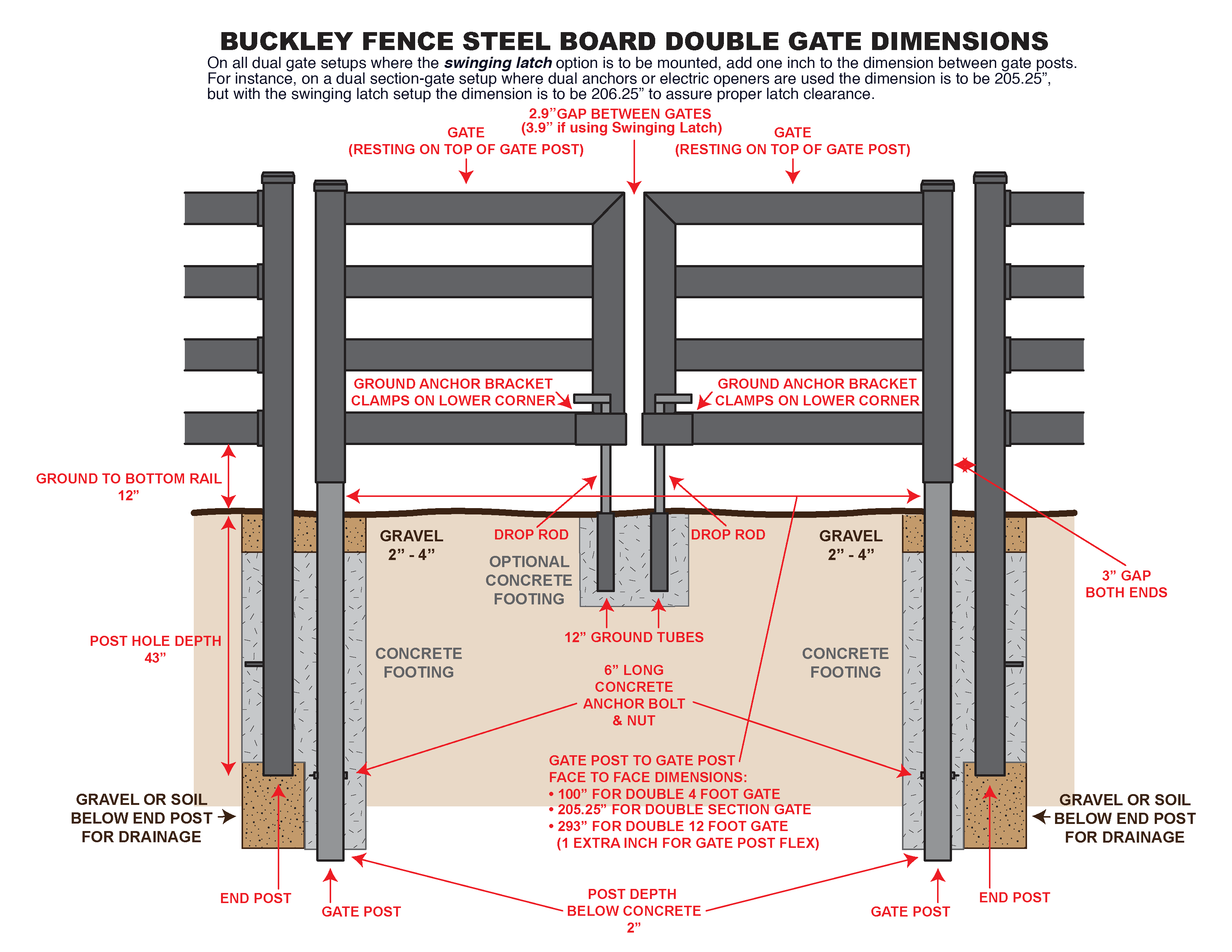 What Are The Dimensions Of The Steel Board Fence Components