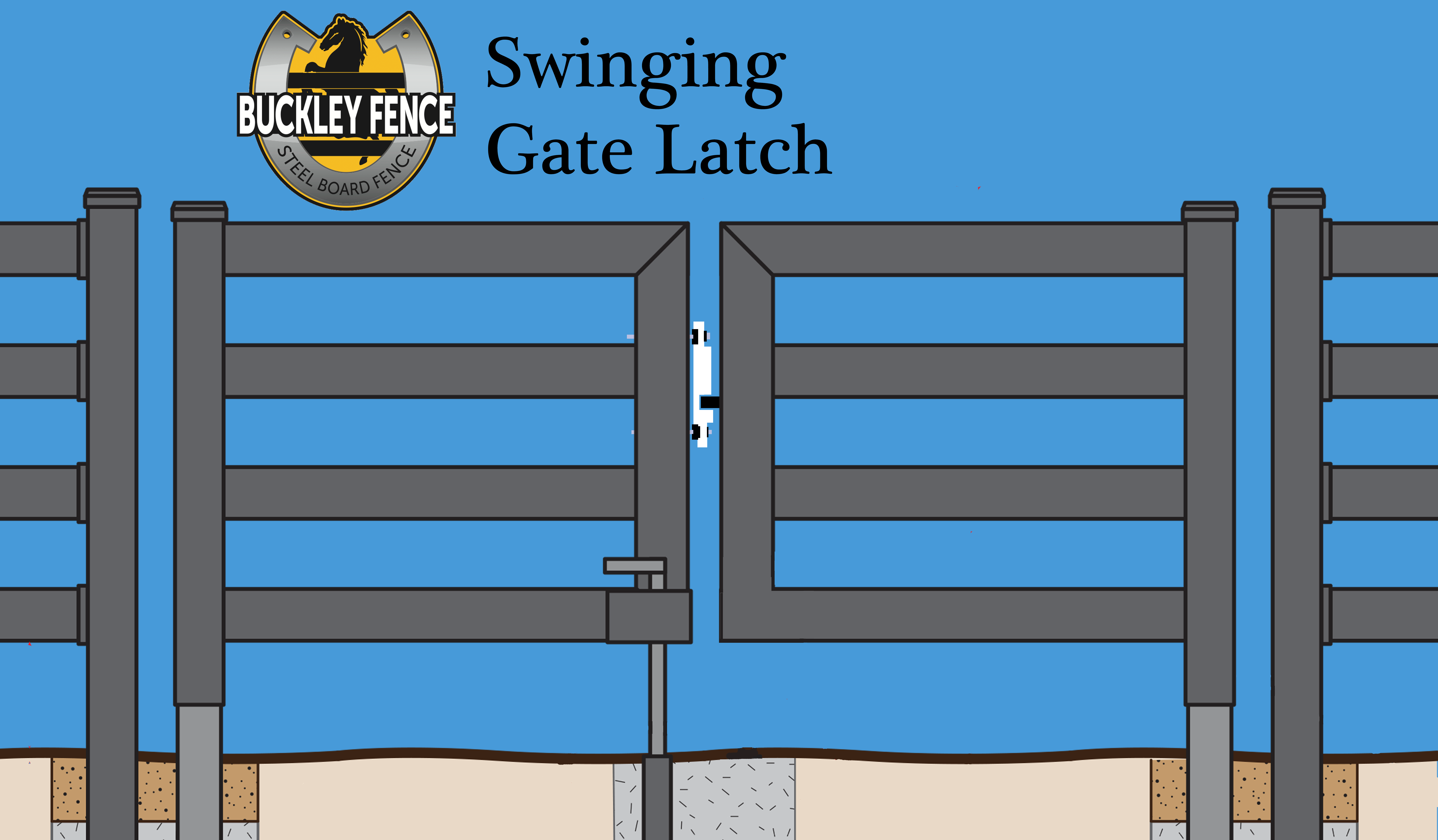 Innovative dual gate anchor systems video buckley fence